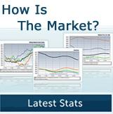 Niagara Real Estate Market Report – May 2017