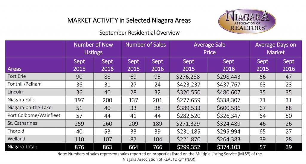 september-2016-statistics2-1