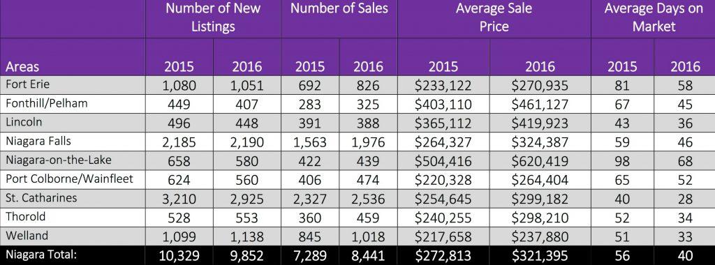 2015-2016-comparison-chart