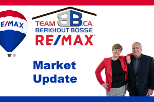 New Listings in Niagara up 21.4% in October