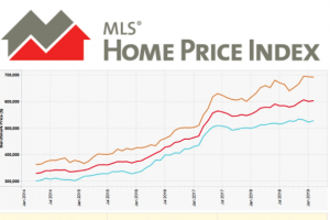 NEW! Using MLS® Home Price Index to Predict Your Home's Value