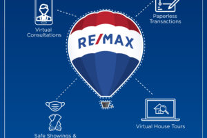 RE/MAX IS THERE: Buying and Selling a Home during Unusual Times