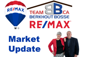 October 2020 Niagara Real Estate Market Update