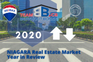 Market Report: 2020 Year in Review